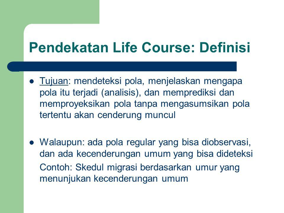 Jenis Data Migrasi Berdasarkan pendekatan Life Course, ada dua macam data: Data status (status-based data) Data peristiwa (event-based data)