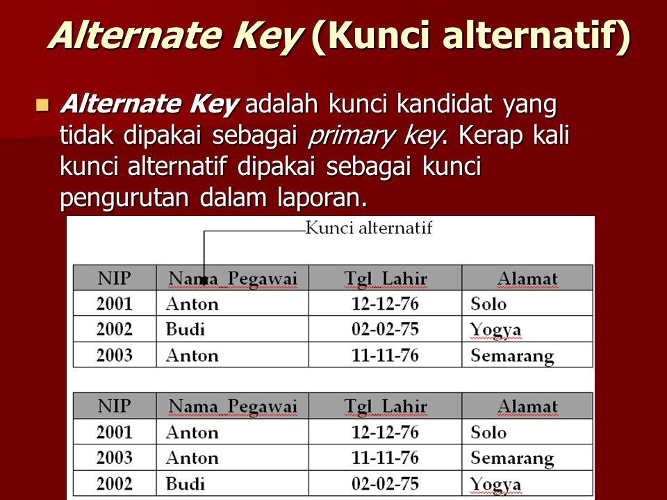 Alternate Key (Kunci alternatif) Alternate Key adalah kunci kandidat yang tidak dipakai sebagai primary key. Kerap kali kunci alternatif dipakai sebag