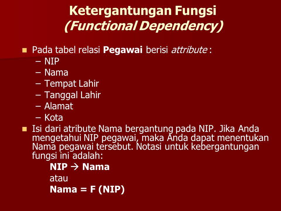 Ketergantungan Fungsi (Functional Dependency) Pada tabel relasi Pegawai berisi attribute : – –NIP – –Nama – –Tempat Lahir – –Tanggal Lahir – –Alamat –