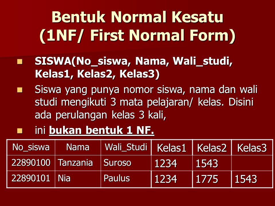 Bentuk Normal Kesatu (1NF/ First Normal Form) SISWA(No_siswa, Nama, Wali_studi, Kelas1, Kelas2, Kelas3) SISWA(No_siswa, Nama, Wali_studi, Kelas1, Kela
