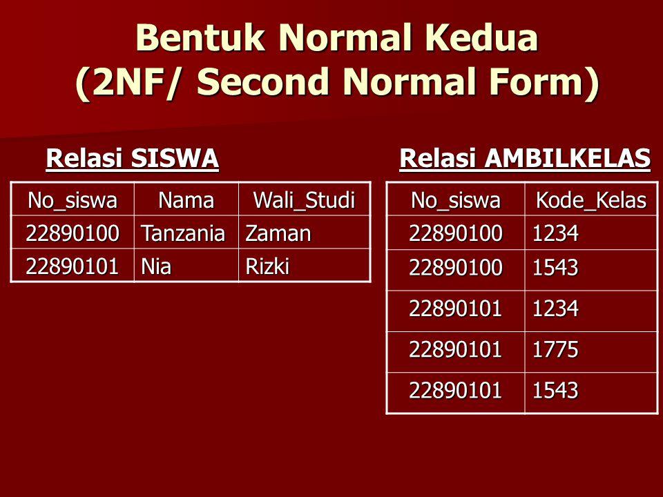 Bentuk Normal Kedua (2NF/ Second Normal Form) Relasi SISWA No_siswaNamaWali_Studi 22890100TanzaniaZaman 22890101NiaRizki Relasi AMBILKELAS No_siswaKod
