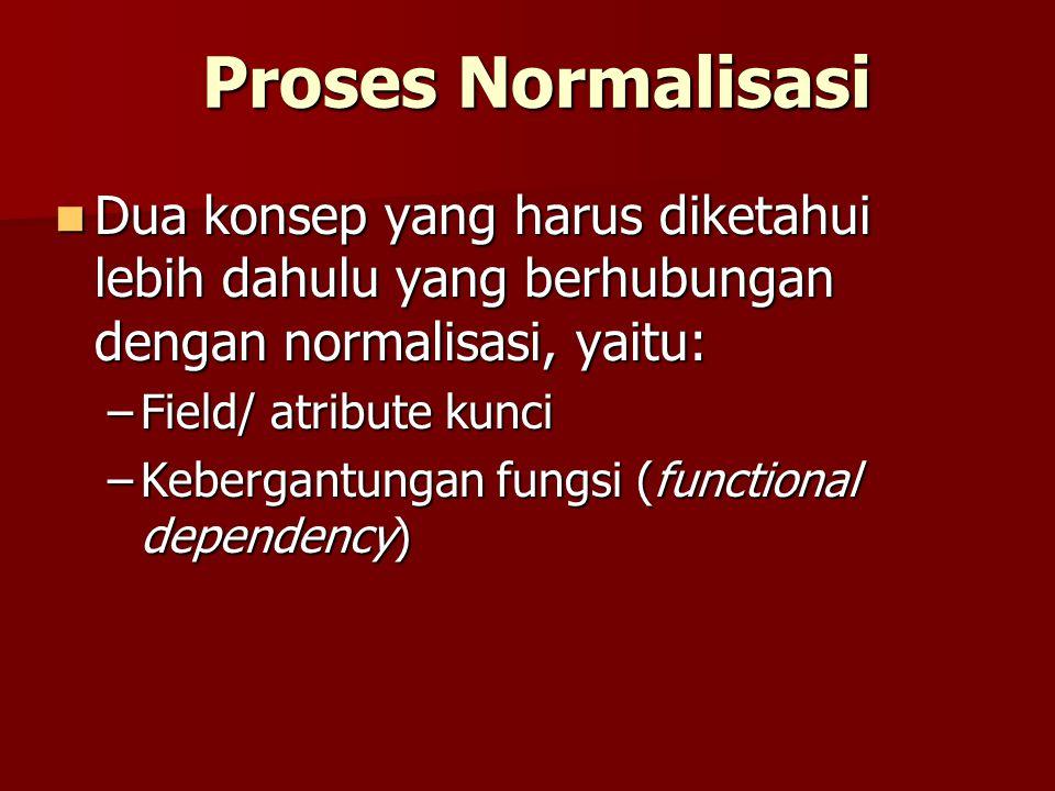 Proses Normalisasi Dua konsep yang harus diketahui lebih dahulu yang berhubungan dengan normalisasi, yaitu: Dua konsep yang harus diketahui lebih dahu