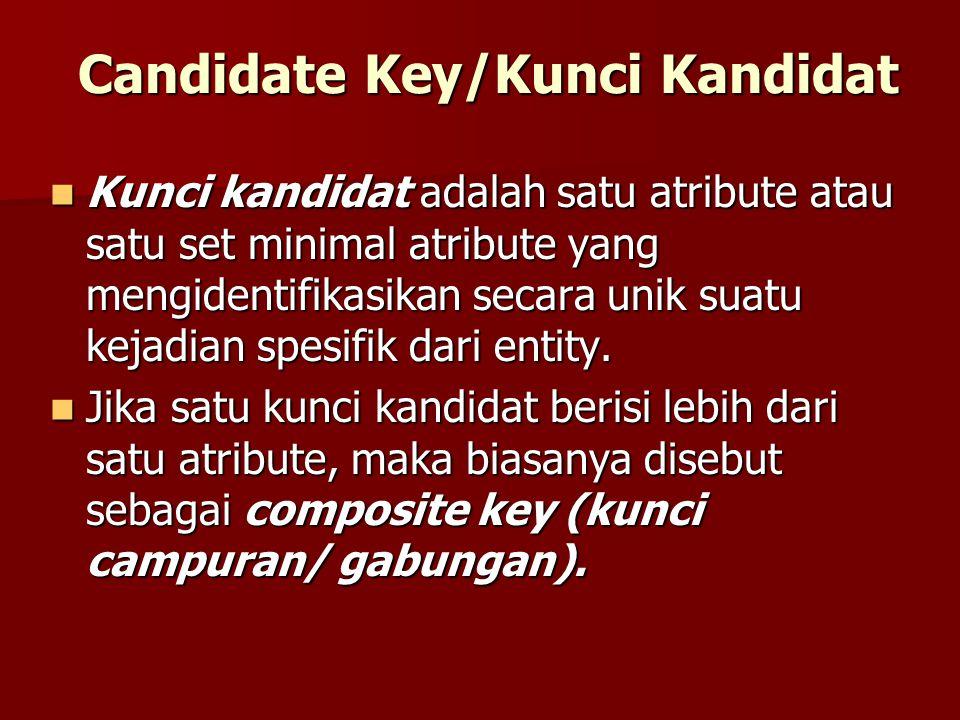 Candidate Key/Kunci Kandidat Kunci kandidat adalah satu atribute atau satu set minimal atribute yang mengidentifikasikan secara unik suatu kejadian sp