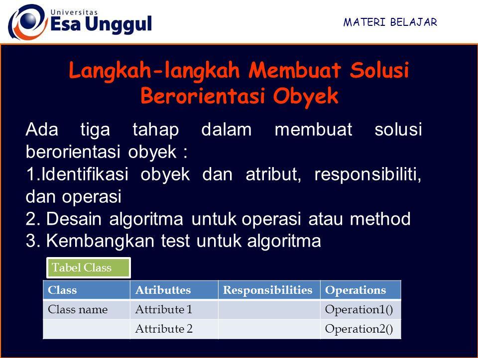 MATERI BELAJAR Langkah-langkah Membuat Solusi Berorientasi Obyek Ada tiga tahap dalam membuat solusi berorientasi obyek : 1.Identifikasi obyek dan atribut, responsibiliti, dan operasi 2.