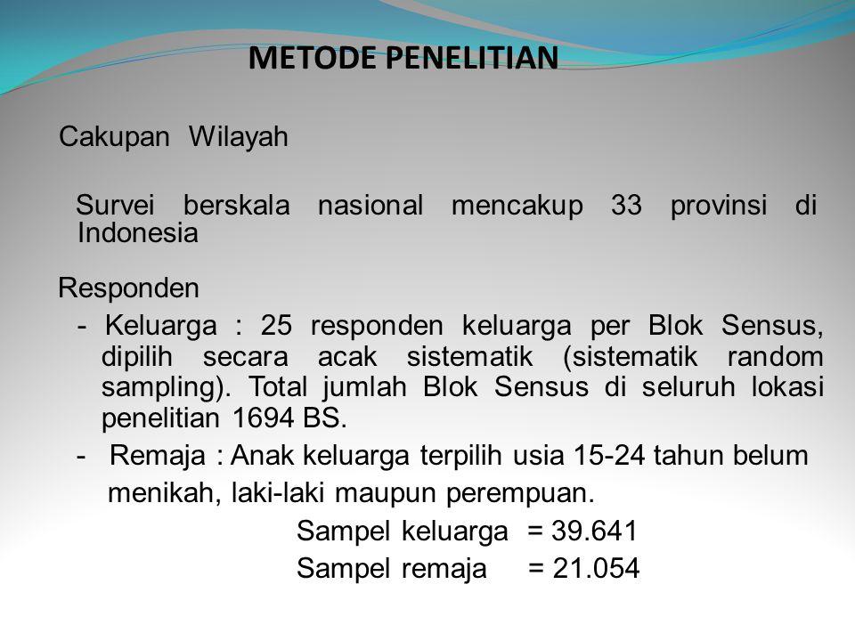 METODE PENELITIAN Cakupan Wilayah Survei berskala nasional mencakup 33 provinsi di Indonesia Responden - Keluarga : 25 responden keluarga per Blok Sen