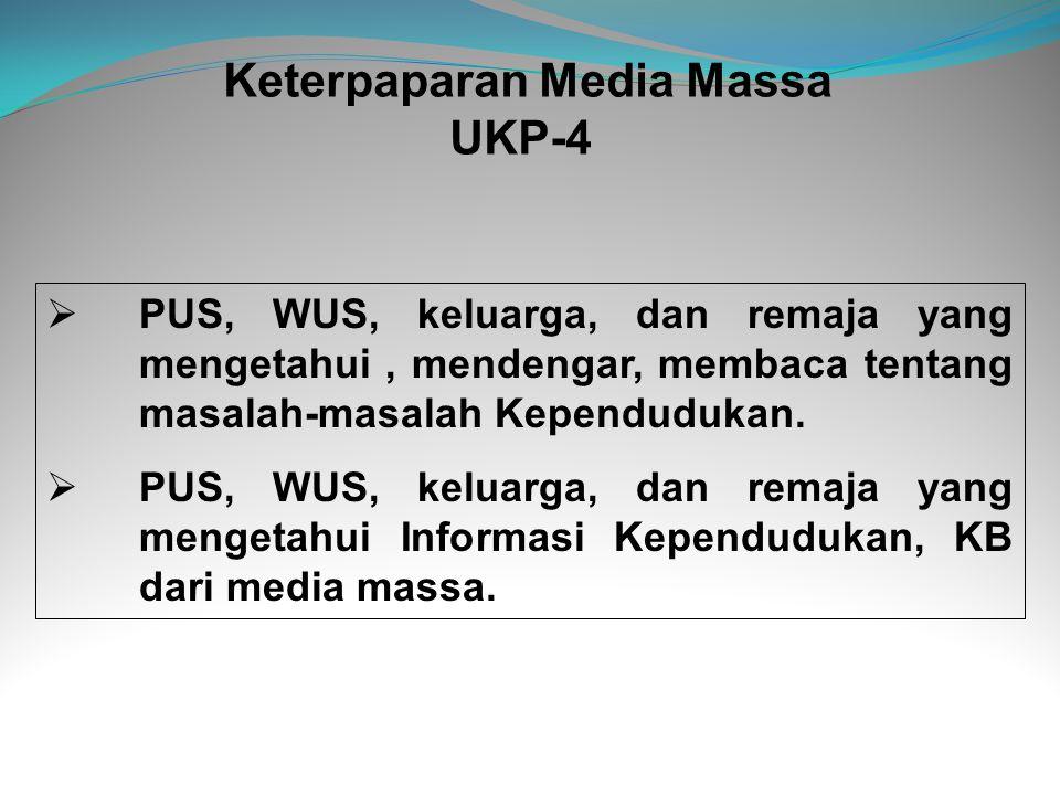 Keterpaparan Media Massa UKP-4  PUS, WUS, keluarga, dan remaja yang mengetahui, mendengar, membaca tentang masalah-masalah Kependudukan.  PUS, WUS,