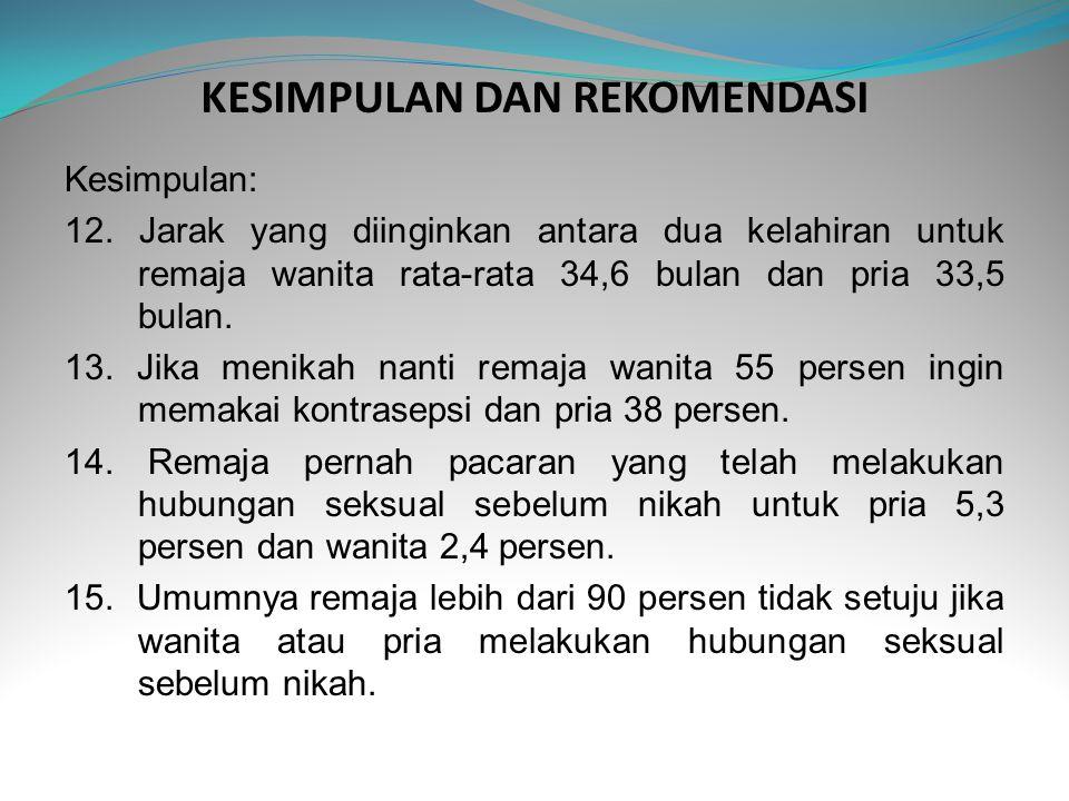 KESIMPULAN DAN REKOMENDASI Kesimpulan: 12. Jarak yang diinginkan antara dua kelahiran untuk remaja wanita rata-rata 34,6 bulan dan pria 33,5 bulan. 13