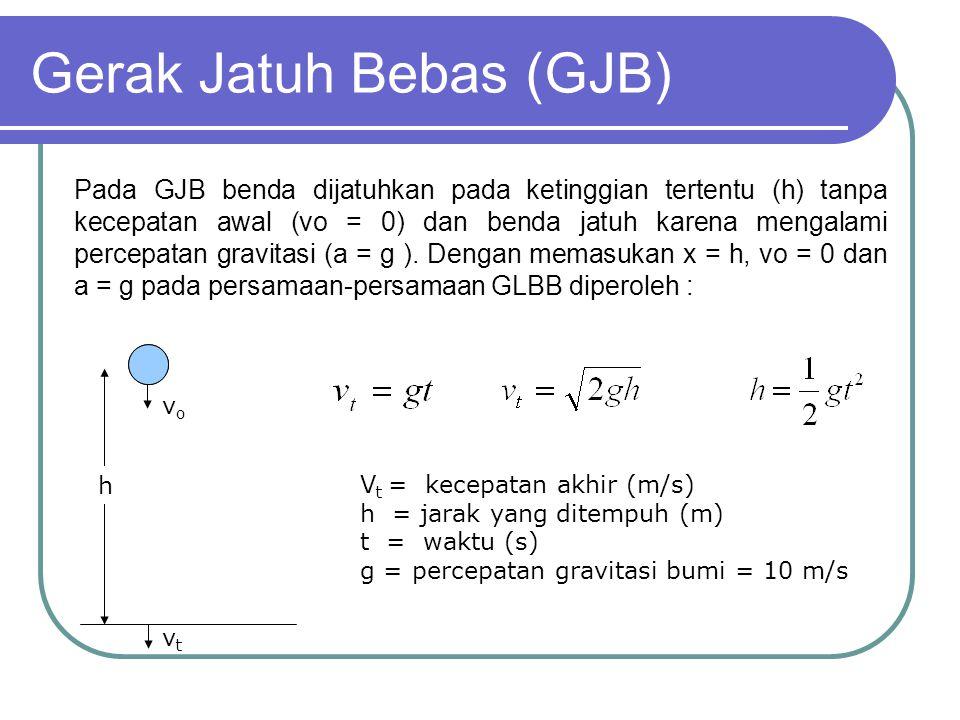 Gerak Jatuh Bebas (GJB) Pada GJB benda dijatuhkan pada ketinggian tertentu (h) tanpa kecepatan awal (vo = 0) dan benda jatuh karena mengalami percepat