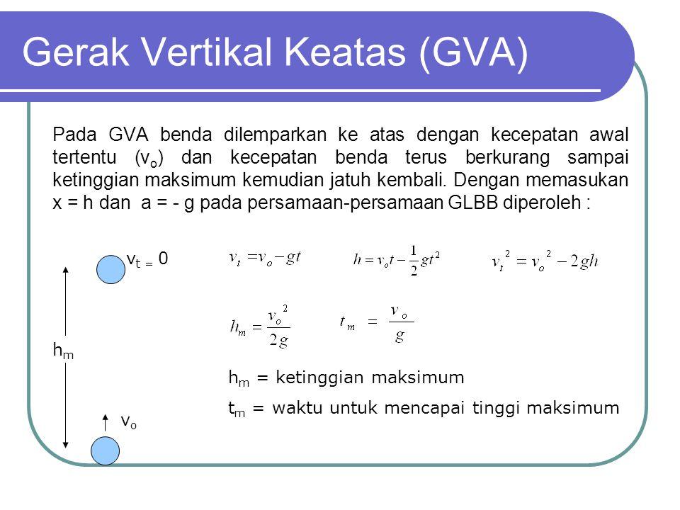 Gerak Vertikal Keatas (GVA) Pada GVA benda dilemparkan ke atas dengan kecepatan awal tertentu (v o ) dan kecepatan benda terus berkurang sampai keting