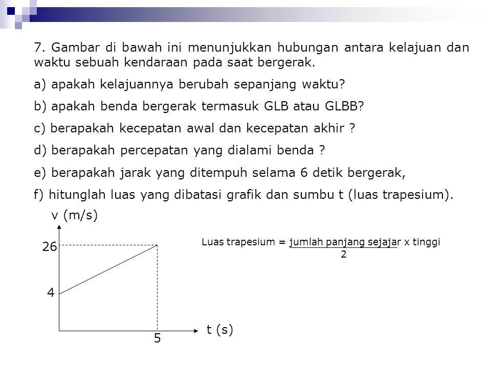 7. Gambar di bawah ini menunjukkan hubungan antara kelajuan dan waktu sebuah kendaraan pada saat bergerak. a) apakah kelajuannya berubah sepanjang wak