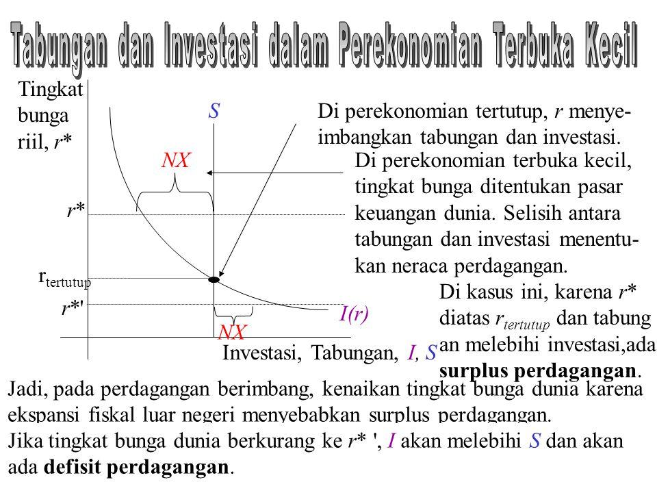Chapter Five 12 S I(r) Investasi, Tabungan, I, S Tingkat bunga riil, r* r tertutup r*r* NX Di perekonomian tertutup, r menye- imbangkan tabungan dan i