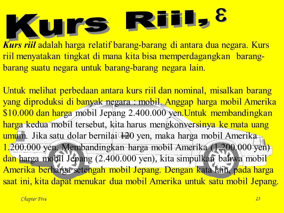Chapter Five 23 Kurs riil adalah harga relatif barang-barang di antara dua negara. Kurs riil menyatakan tingkat di mana kita bisa memperdagangkan bara