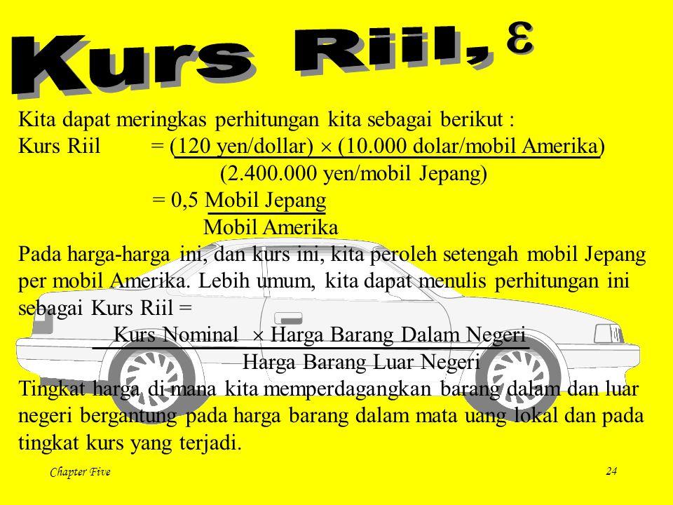 Chapter Five 24 Kita dapat meringkas perhitungan kita sebagai berikut : Kurs Riil = (120 yen/dollar)  (10.000 dolar/mobil Amerika) (2.400.000 yen/mob