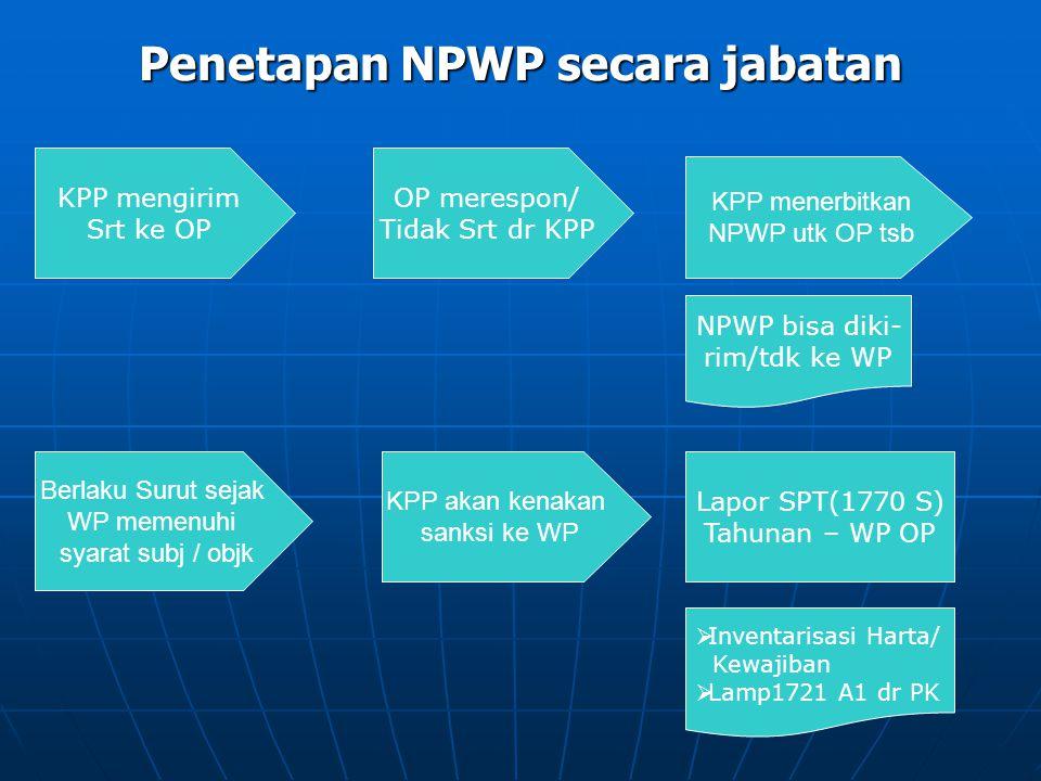 Penetapan NPWP secara jabatan KPP mengirim Srt ke OP KPP menerbitkan NPWP utk OP tsb NPWP bisa diki- rim/tdk ke WP Berlaku Surut sejak WP memenuhi sya