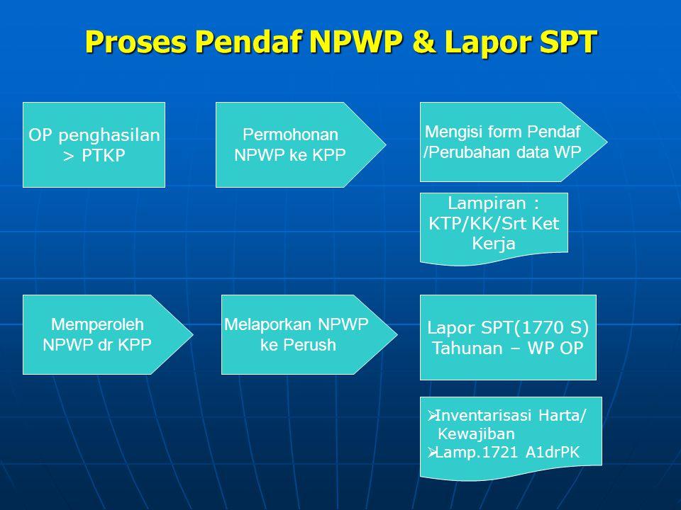 Proses Pendaf NPWP & Lapor SPT Permohonan NPWP ke KPP OP penghasilan > PTKP Mengisi form Pendaf /Perubahan data WP Lampiran : KTP/KK/Srt Ket Kerja Mem