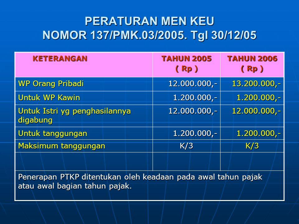 KETERANGAN KETERANGAN TAHUN 2005 ( Rp ) TAHUN 2006 ( Rp ) WP Orang Pribadi 12.000.000,-13.200.000,- Untuk WP Kawin 1.200.000,-1.200.000,- Untuk Istri