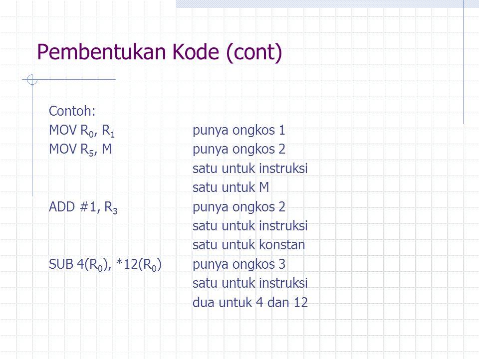 Pembentukan Kode (cont) Contoh: MOV R 0, R 1 punya ongkos 1 MOV R 5, Mpunya ongkos 2 satu untuk instruksi satu untuk M ADD #1, R 3 punya ongkos 2 satu