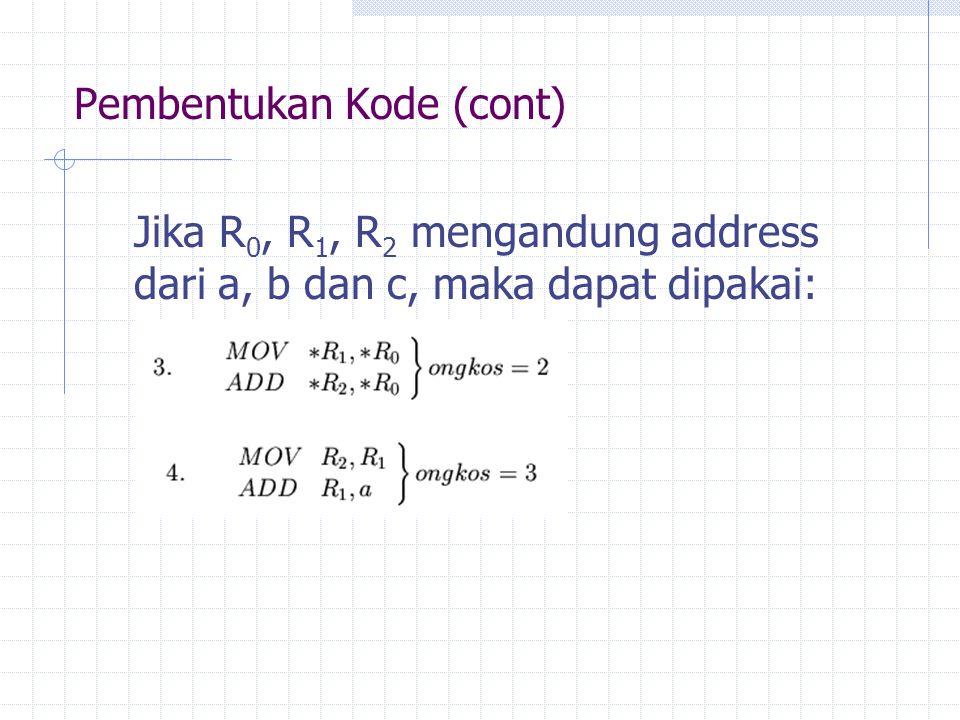 Pembentukan Kode (cont) Jika R 0, R 1, R 2 mengandung address dari a, b dan c, maka dapat dipakai: