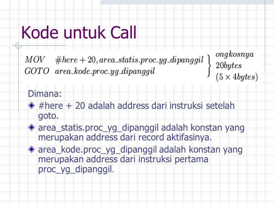 Kode untuk Call Dimana: #here + 20 adalah address dari instruksi setelah goto. area_statis.proc_yg_dipanggil adalah konstan yang merupakan address dar