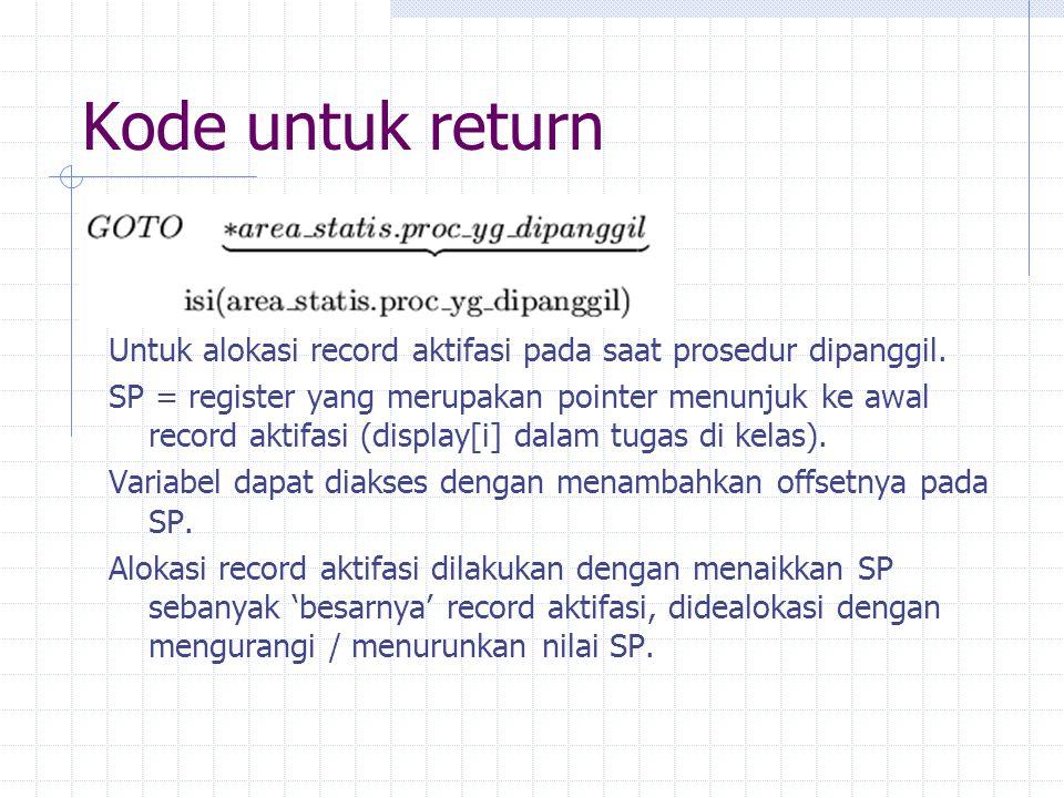 Kode untuk return Untuk alokasi record aktifasi pada saat prosedur dipanggil. SP = register yang merupakan pointer menunjuk ke awal record aktifasi (d