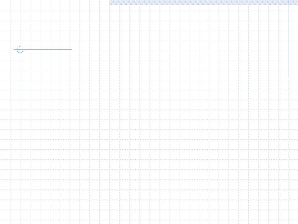 Pembentukan Kode (Code Generation) Bahasa mesin absolut Dapat ditempatkan pada lokasi yang pasti dalam memori Dapat langsung dieksekusi Bahasa mesin relocatable Subprogram-subprogram dapat dikompilasi secara terpisah Bahasa assembly Pembentukan kode sangat mudah Instruksi simbol dapat dibuat Fasilitas makro assembler dapat dipakai