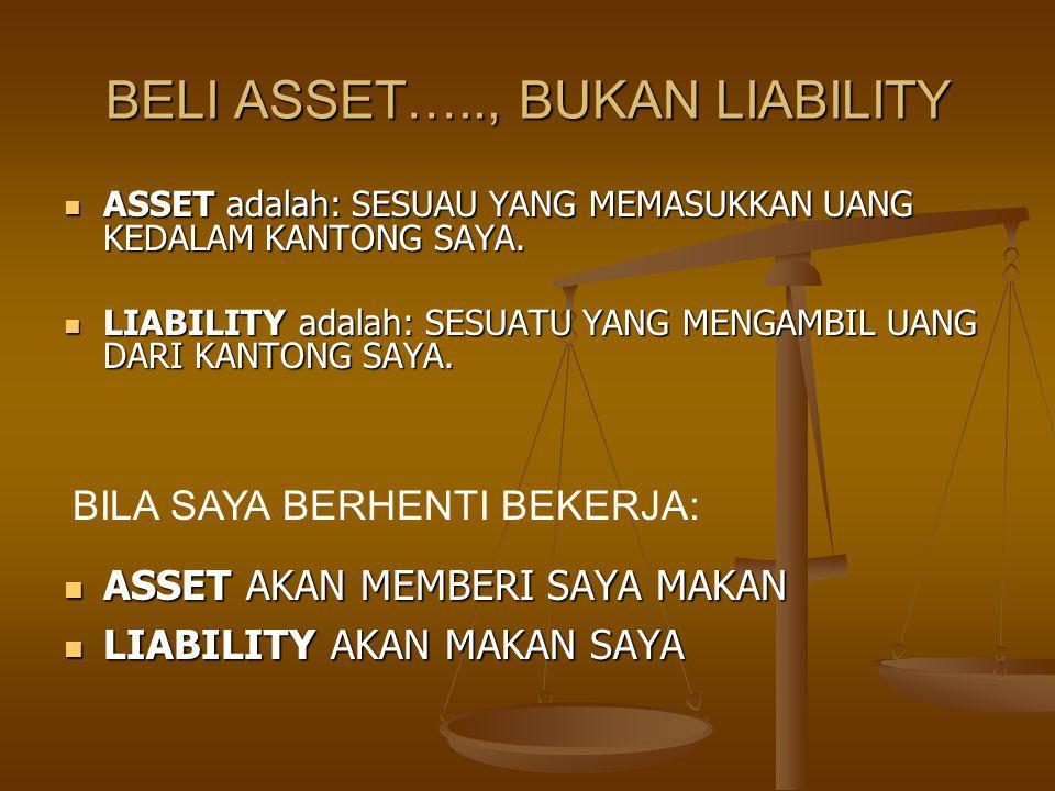 BELI ASSET….., BUKAN LIABILITY ASSET adalah: SESUAU YANG MEMASUKKAN UANG KEDALAM KANTONG SAYA.