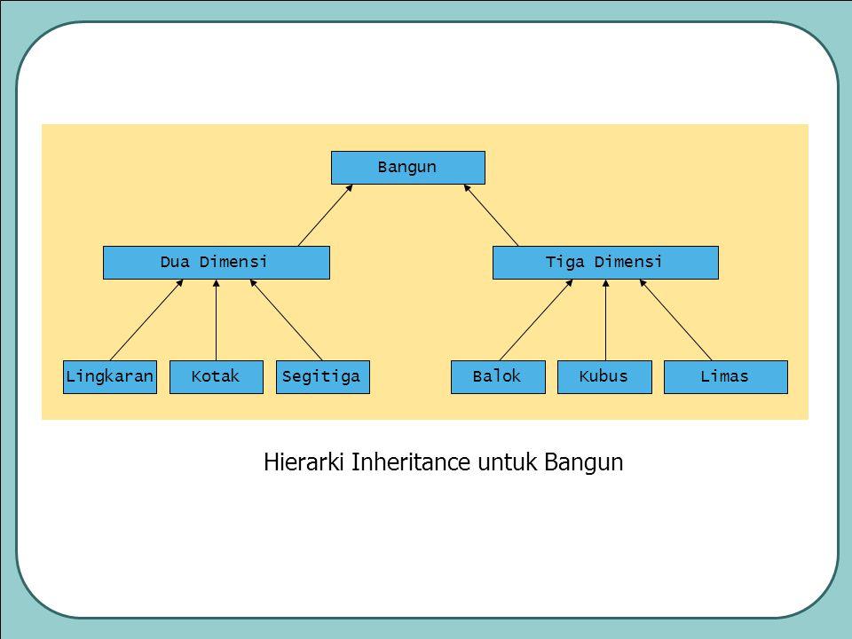 Hierarki Inheritance untuk Bangun Bangun Dua DimensiTiga Dimensi LingkaranKotakSegitigaBalokKubusLimas