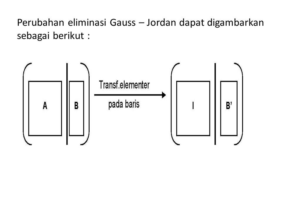 Perubahan eliminasi Gauss – Jordan dapat digambarkan sebagai berikut :