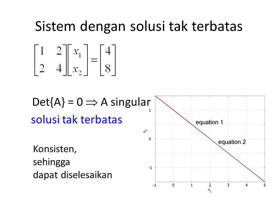 Sistem dengan solusi tak terbatas Det{A} = 0  A singular solusi tak terbatas Konsisten, sehingga dapat diselesaikan