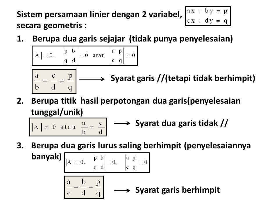 Sistem persamaan linier dengan 2 variabel, secara geometris : 1.Berupa dua garis sejajar (tidak punya penyelesaian) Syarat garis //(tetapi tidak berhi