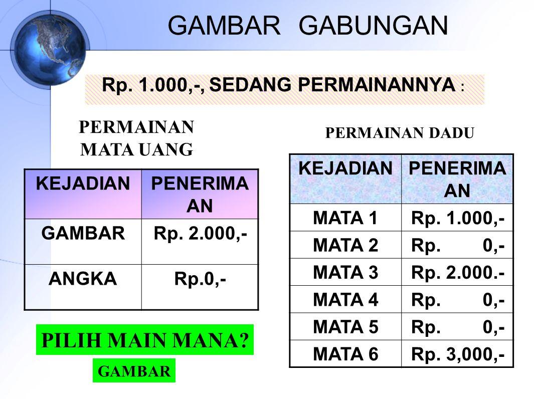 GAMBAR GABUNGAN Rp. 1.000,-, SEDANG PERMAINANNYA : KEJADIANPENERIMA AN GAMBARRp. 2.000,- ANGKARp.0,- PERMAINAN MATA UANG KEJADIANPENERIMA AN MATA 1Rp.