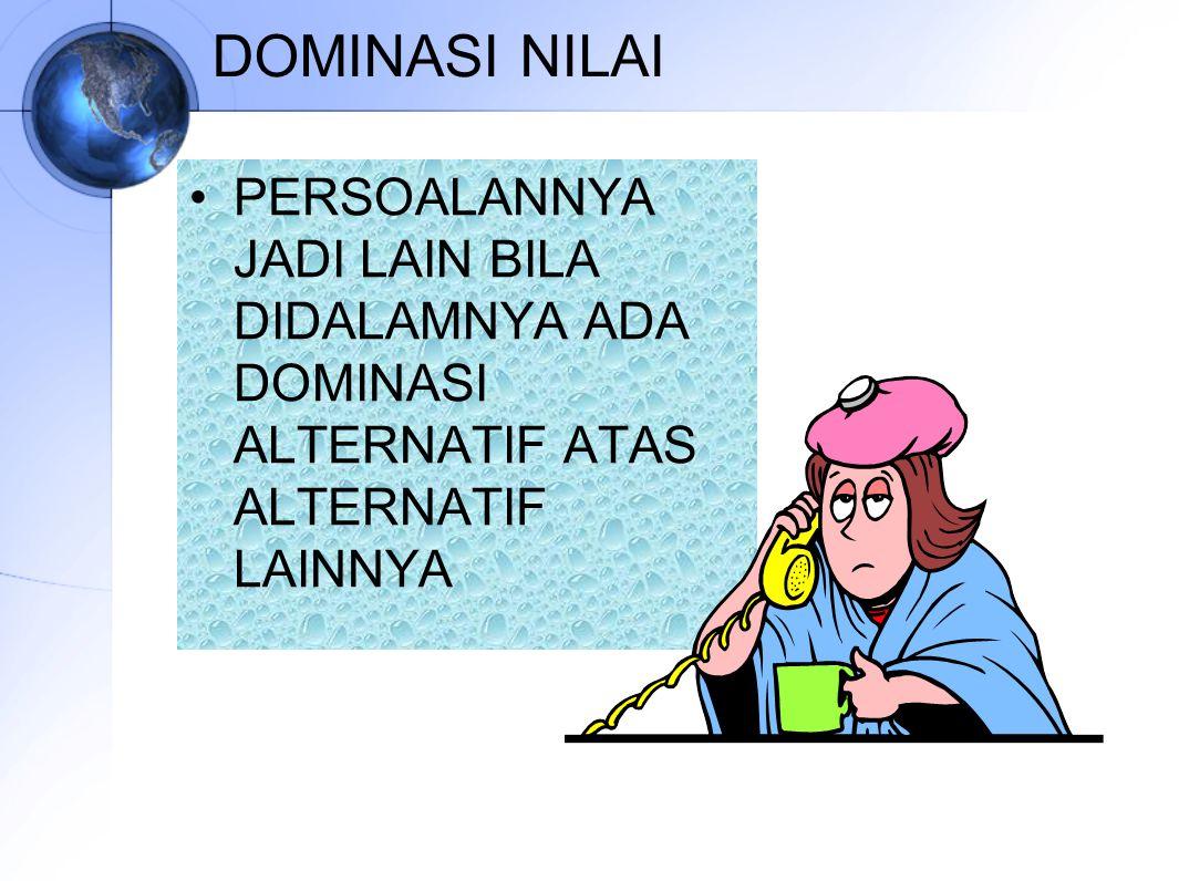 DOMINASI NILAI PERSOALANNYA JADI LAIN BILA DIDALAMNYA ADA DOMINASI ALTERNATIF ATAS ALTERNATIF LAINNYA