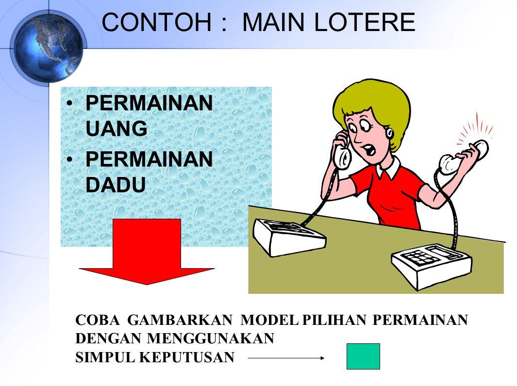 DOMINASI STOKASTIK/ POBABILISTIK TABEL PRODUK YANG DAPAT YANG DIHASILKAN PRODUKHARGA (UNIT) ONGKOS (UNIT) KONTRIBU SI (UNIT ARp.