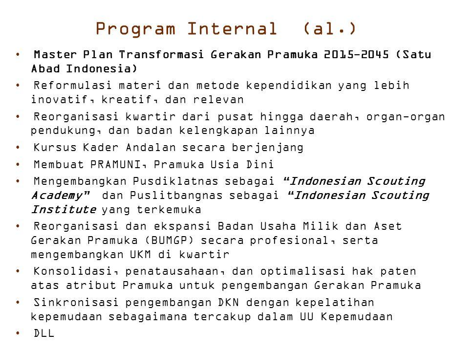 Program Internal (al.) Master Plan Transformasi Gerakan Pramuka 2015-2045 (Satu Abad Indonesia) Reformulasi materi dan metode kependidikan yang lebih