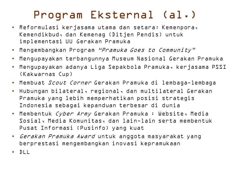 Program Eksternal (al.) Reformulasi kerjasama utama dan setara: Kemenpora, Kemendikbud, dan Kemenag (Ditjen Pendis) untuk implementasi UU Gerakan Pram