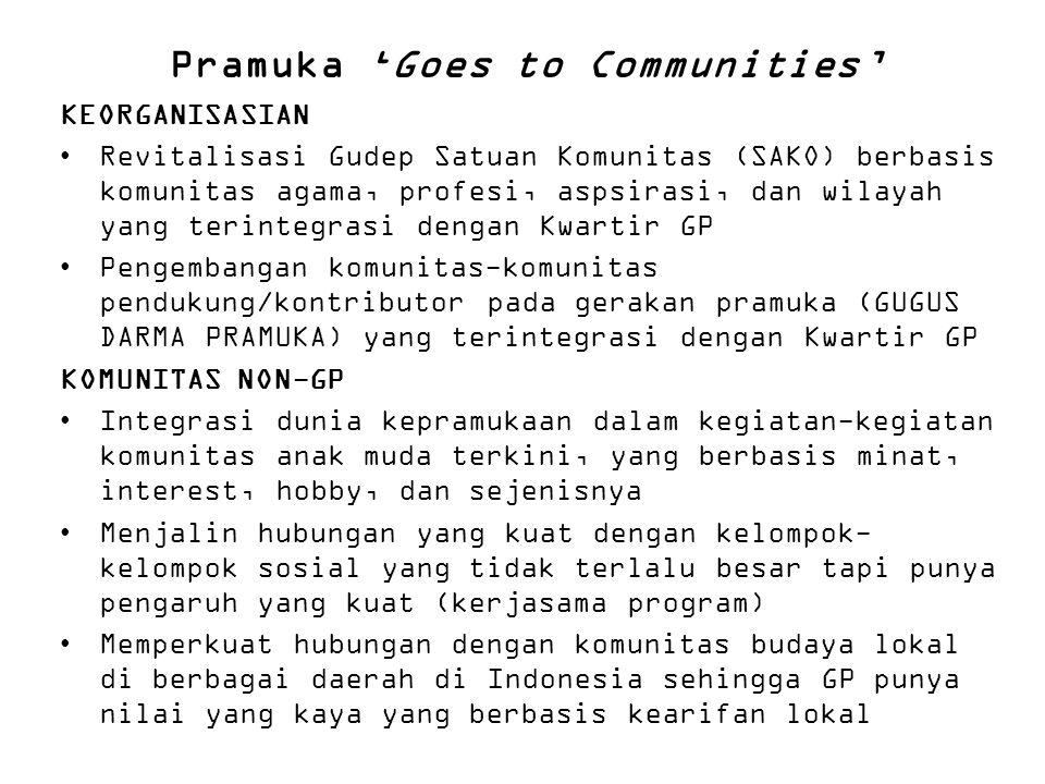 Pramuka 'Goes to Communities' KEORGANISASIAN Revitalisasi Gudep Satuan Komunitas (SAKO) berbasis komunitas agama, profesi, aspsirasi, dan wilayah yang