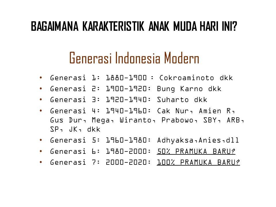 Generasi Indonesia Modern Generasi 1: 1880-1900: Cokroaminoto dkk Generasi 2: 1900-1920: Bung Karno dkk Generasi 3: 1920-1940: Suharto dkk Generasi 4: