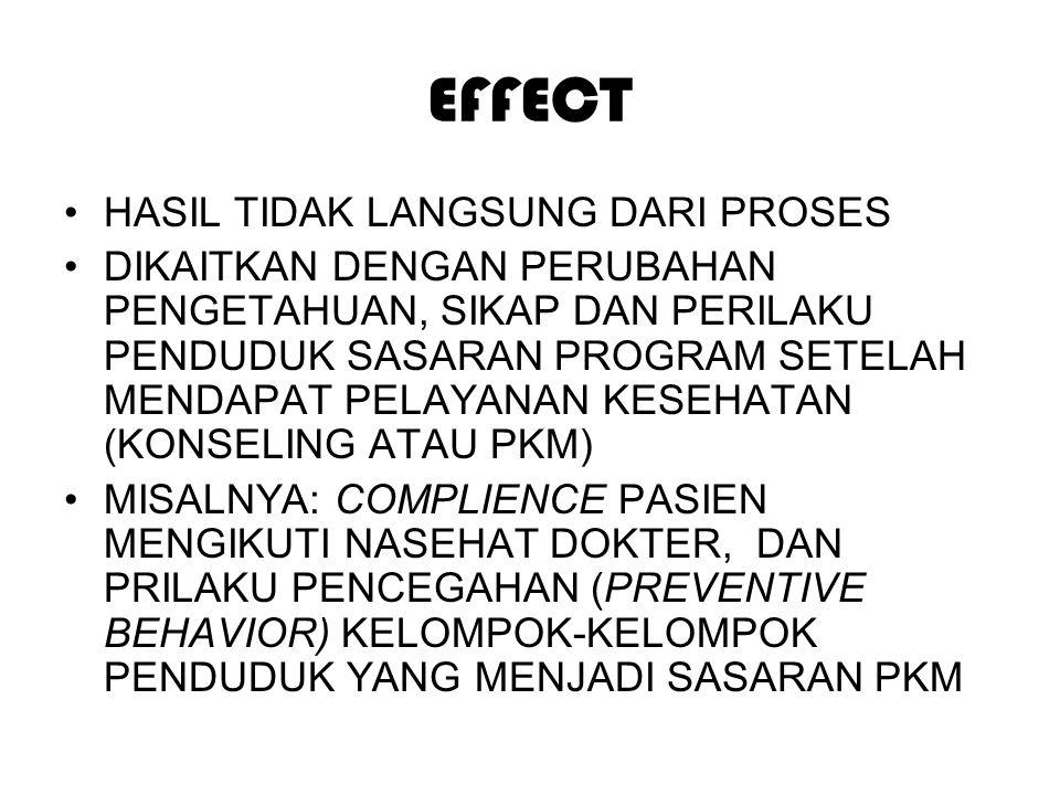 EFFECT HASIL TIDAK LANGSUNG DARI PROSES DIKAITKAN DENGAN PERUBAHAN PENGETAHUAN, SIKAP DAN PERILAKU PENDUDUK SASARAN PROGRAM SETELAH MENDAPAT PELAYANAN