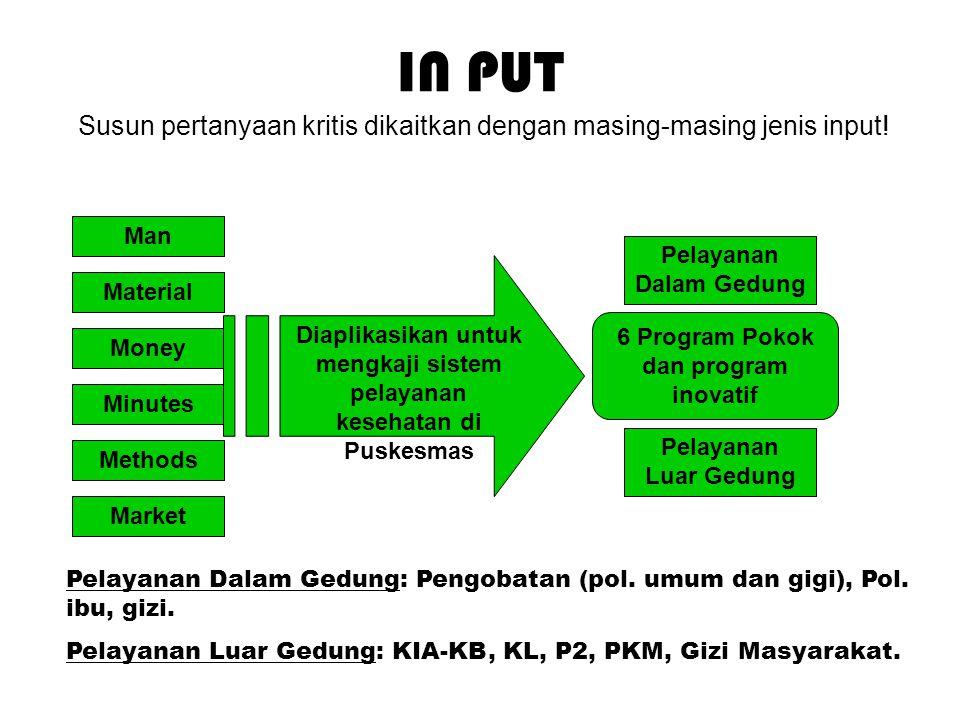 IN PUT Man Material Money Minutes Methods Market Diaplikasikan untuk mengkaji sistem pelayanan kesehatan di Puskesmas 6 Program Pokok dan program inov