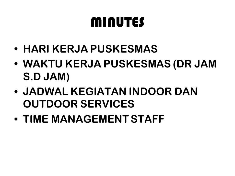 MINUTES HARI KERJA PUSKESMAS WAKTU KERJA PUSKESMAS (DR JAM S.D JAM) JADWAL KEGIATAN INDOOR DAN OUTDOOR SERVICES TIME MANAGEMENT STAFF