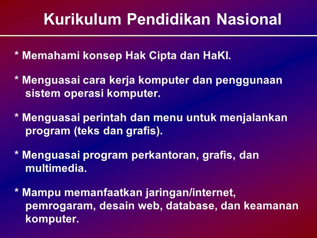 Kurikulum Pendidikan Nasional * Memahami konsep Hak Cipta dan HaKI.