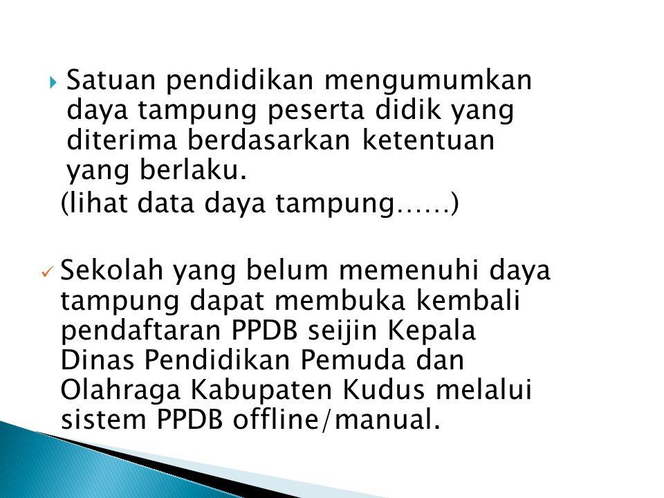 7)Calon Peserta Didik Baru dapat memantau peringkat seleksi di http://ppdb.kemdikbud.go.id/kudus;http://ppdb.kemdikbud.go.id/kudus 8)Satuan Pendidikan mengumumkan Hasil PPDB Tahun Pelajaran 2014/2015 lewat situs http://ppdb.kemdikbud.go.id/kudus tanggal 3 Juli 2014; http://ppdb.kemdikbud.go.id/kudus 9) Pendaftaran ulang Calon Peserta didik yang diterima dilaksanakan tanggal 4-7 Juli 2014; 10)Bagi calon peserta didik yang telah diterima tetapi tidak mendaftar ulang sampai batas waktu yang telah ditentukan (butir 9) maka dianggap mengundurkan diri; 11)Hari-hari pertama masuk sekolah tanggal 14-16 Juli 2014