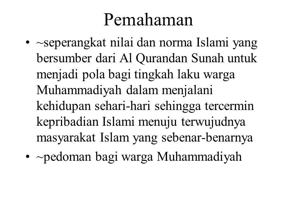 Pemahaman ~seperangkat nilai dan norma Islami yang bersumber dari Al Qurandan Sunah untuk menjadi pola bagi tingkah laku warga Muhammadiyah dalam menj