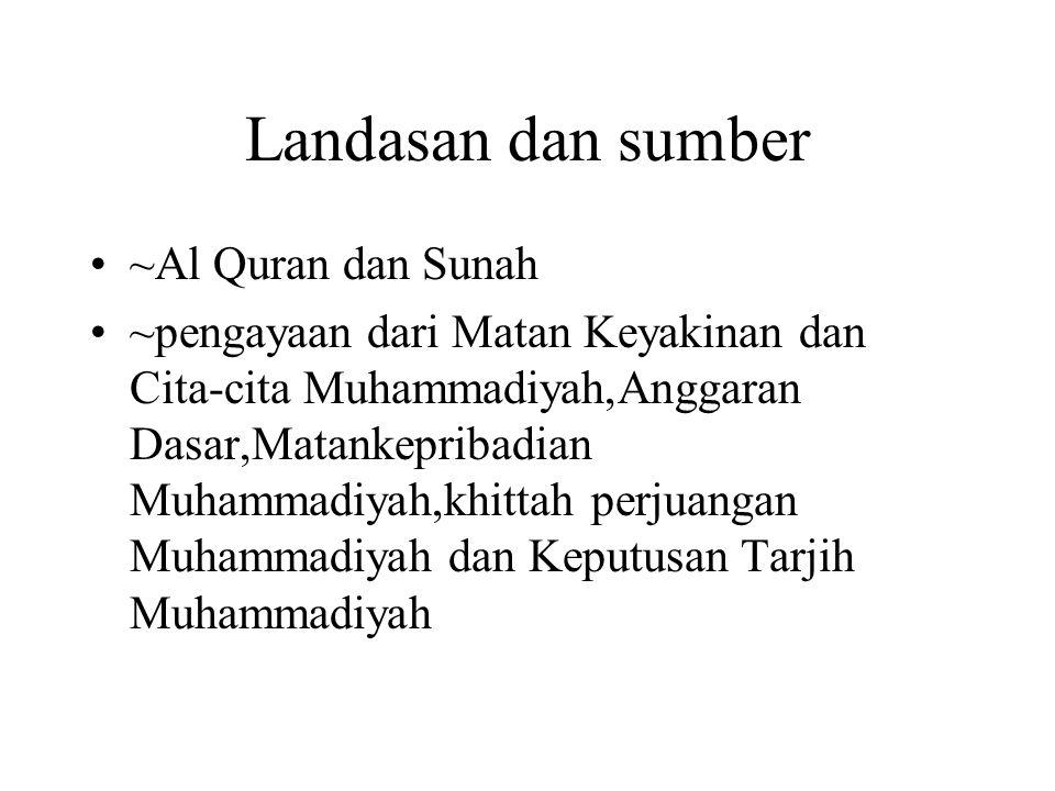 Landasan dan sumber ~Al Quran dan Sunah ~pengayaan dari Matan Keyakinan dan Cita-cita Muhammadiyah,Anggaran Dasar,Matankepribadian Muhammadiyah,khitta
