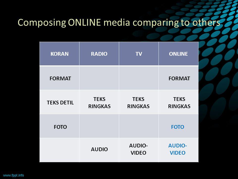 Composing ONLINE media comparing to others KORANRADIOTVONLINE FORMAT AUDIO- VIDEO AUDIO TEKS RINGKAS FOTO TEKS DETIL FORMAT TEKS RINGKAS AUDIO- VIDEO