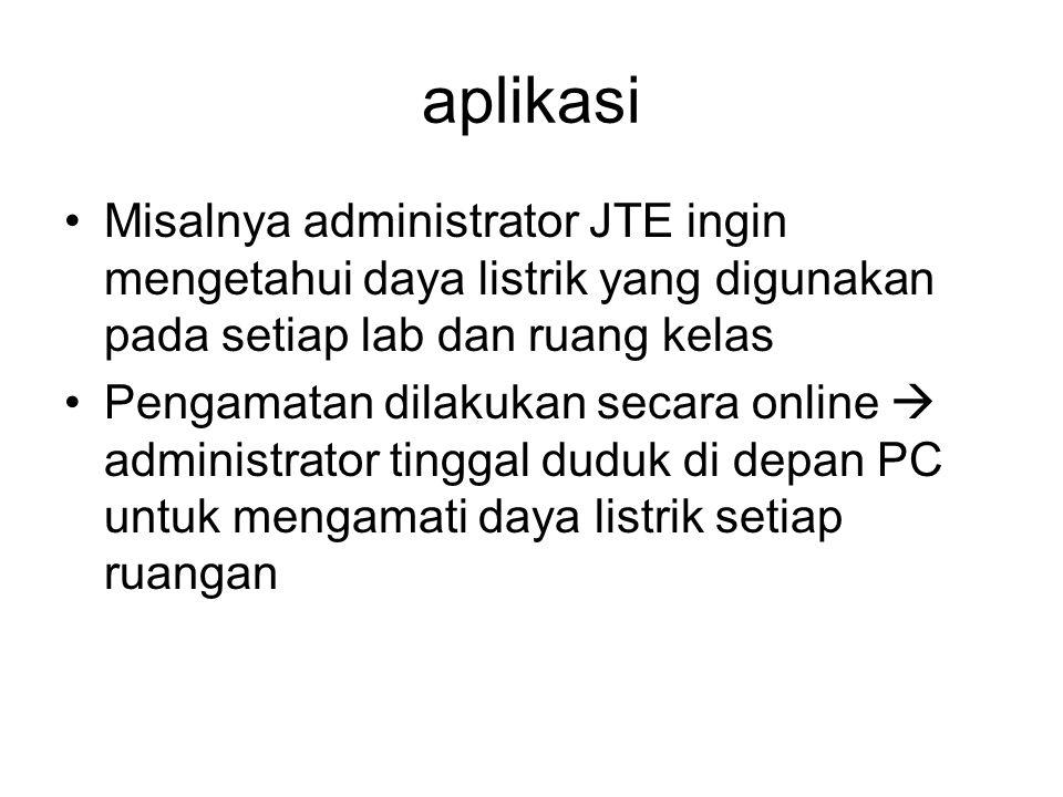 aplikasi Misalnya administrator JTE ingin mengetahui daya listrik yang digunakan pada setiap lab dan ruang kelas Pengamatan dilakukan secara online 