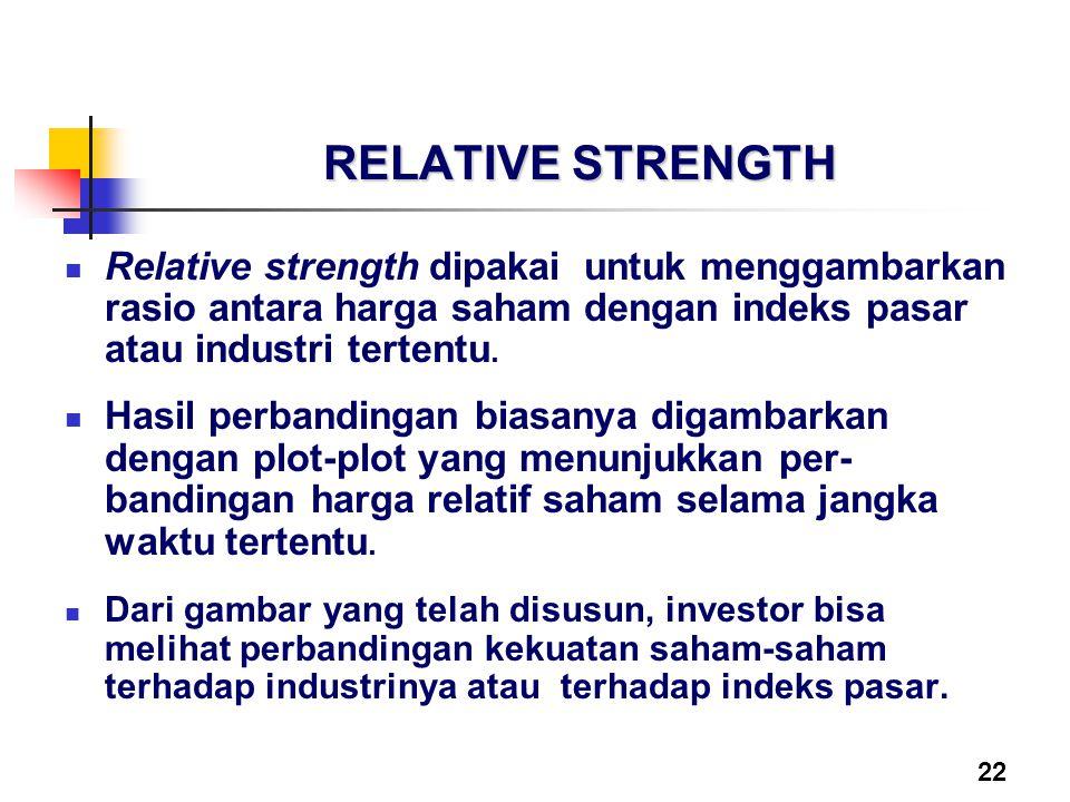 22 RELATIVE STRENGTH Relative strength dipakai untuk menggambarkan rasio antara harga saham dengan indeks pasar atau industri tertentu. Hasil perbandi