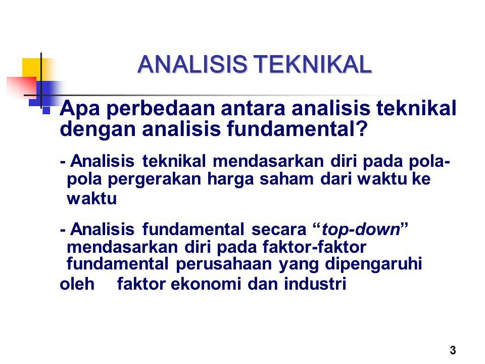 3 ANALISIS TEKNIKAL Apa perbedaan antara analisis teknikal dengan analisis fundamental? - Analisis teknikal mendasarkan diri pada pola- pola pergeraka