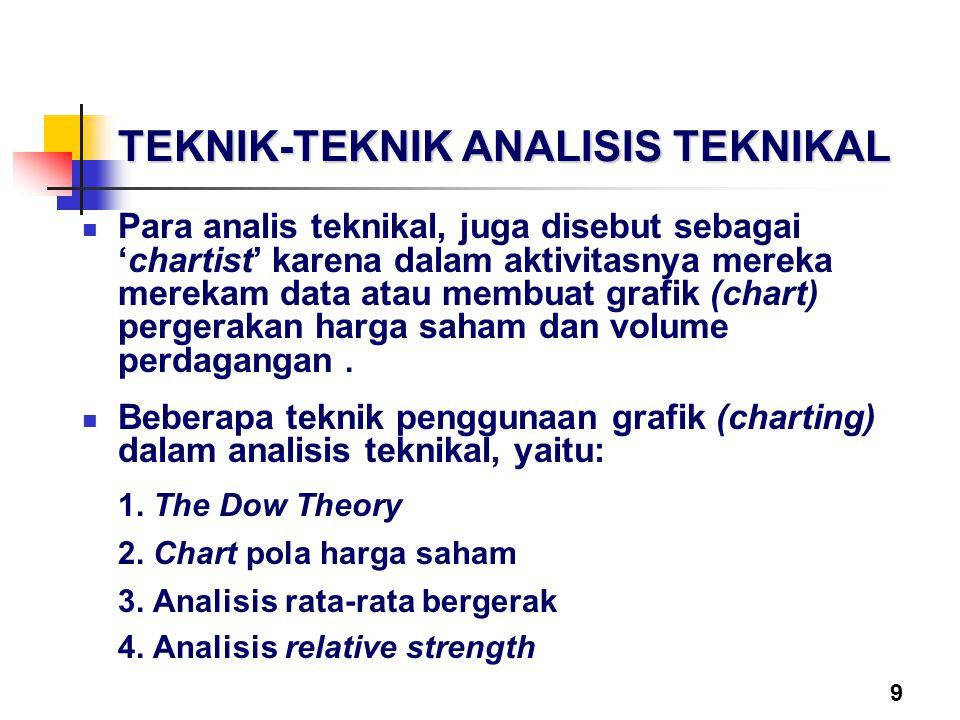 9 TEKNIK-TEKNIK ANALISIS TEKNIKAL Para analis teknikal, juga disebut sebagai 'chartist' karena dalam aktivitasnya mereka merekam data atau membuat gra