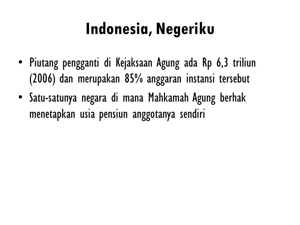 Indonesia, Negeriku Piutang pengganti di Kejaksaan Agung ada Rp 6,3 triliun (2006) dan merupakan 85% anggaran instansi tersebut Satu-satunya negara di